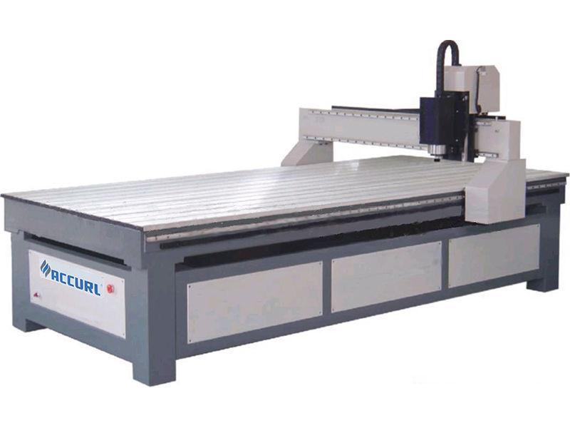 manufacturer of plasma cutting machine